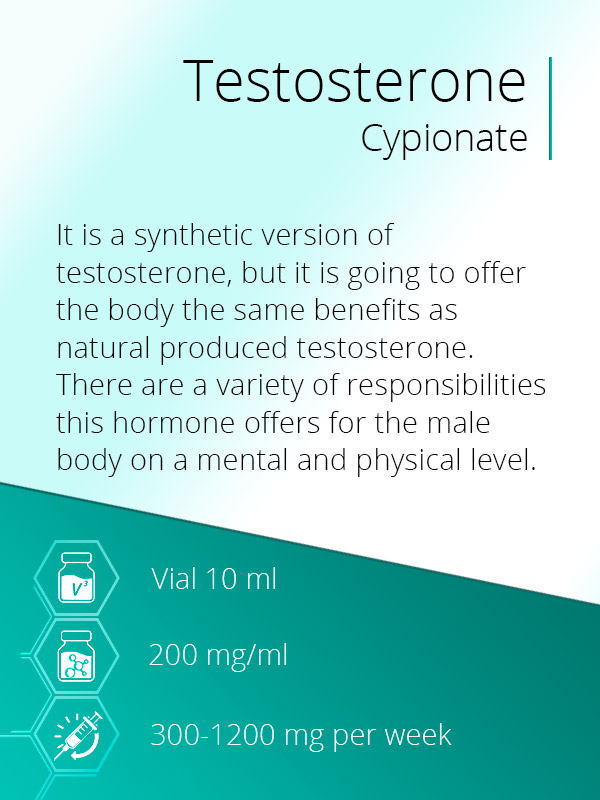 Testosterone-cypionate-hover